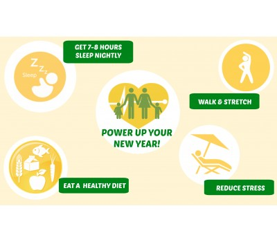 Power Up for the New Year!