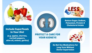 Protect & Care For Your Kidneys